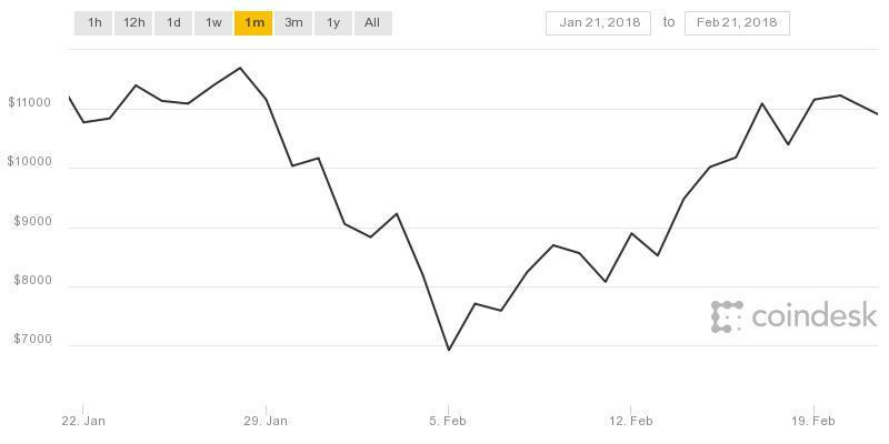 A bitFlyer USA felsorolja a bitcoinokat a japán jen (BTC / JPY) piacra »CryptoNinjas