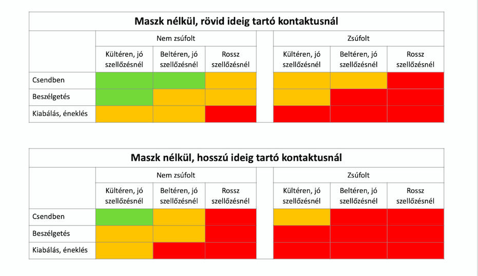 Táblázat tolómérőhöz
