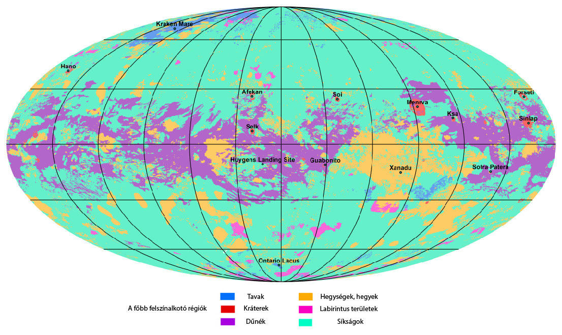A szénhidrogén meghatározása a tudományban
